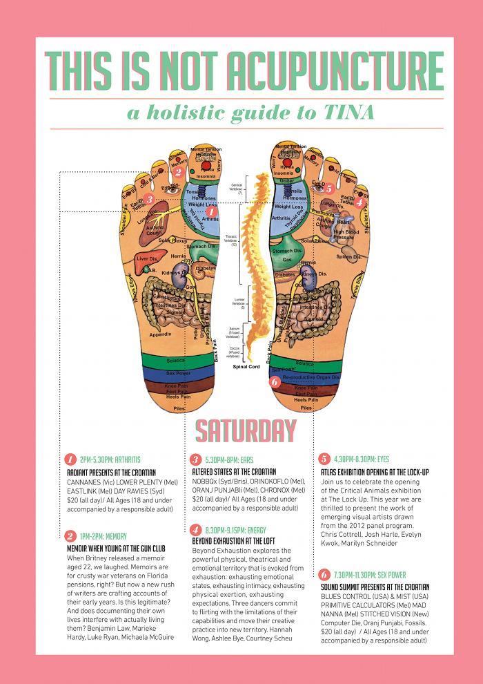 Special :: guide to TINA (part 2) | FBi Radio